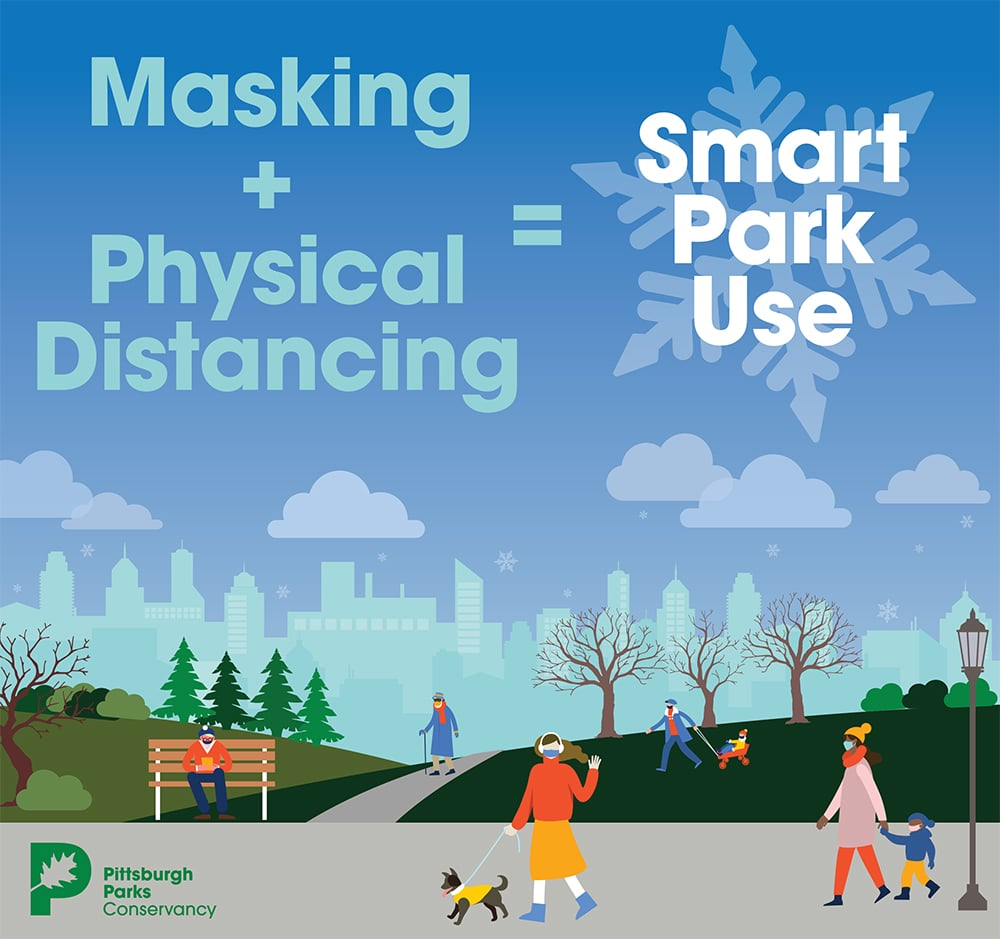 COVID Smart Park Usage Infographic 10262020 Cold Weather
