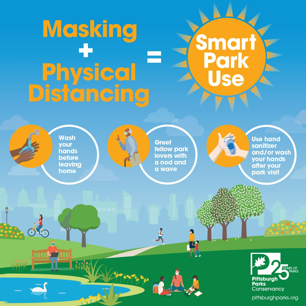 COVID Safety in Parks infographic